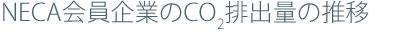 NECA会員企業のCO2排出量の推移